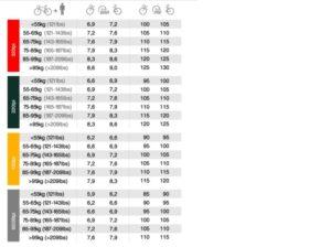 自転車 空気圧