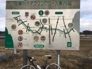 恋瀬川サイクリングロード 全体図