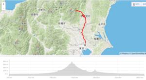 コース ロングライド 日光 東京
