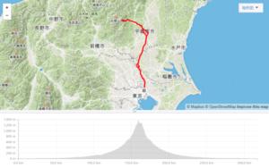 ロングライド計画 東京 日光
