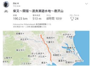 柴又~唐沢山 ロードバイク