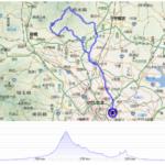 今週参加予定の300kmブルべの準備をしてみる