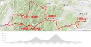 定峰峠 ヒルクライムコース ロードバイク