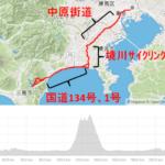 東京から箱根まで250kmのロングライドへ!①
