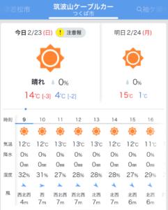 天気 筑波