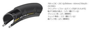 Continental UltraSport2