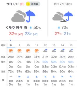 天気予報 自転車