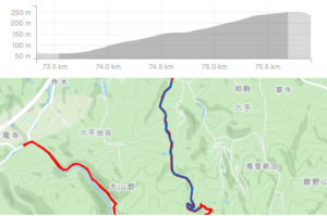 さんぽ道 鹿野山 ヒルクライム